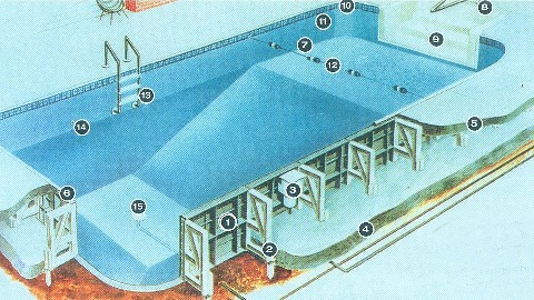What is Involved in Building a Polymer Wall Swimming Pool?
